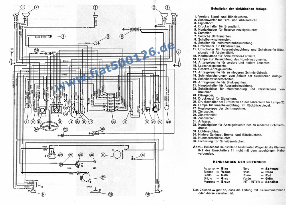 fiat 500l wiring diagrams