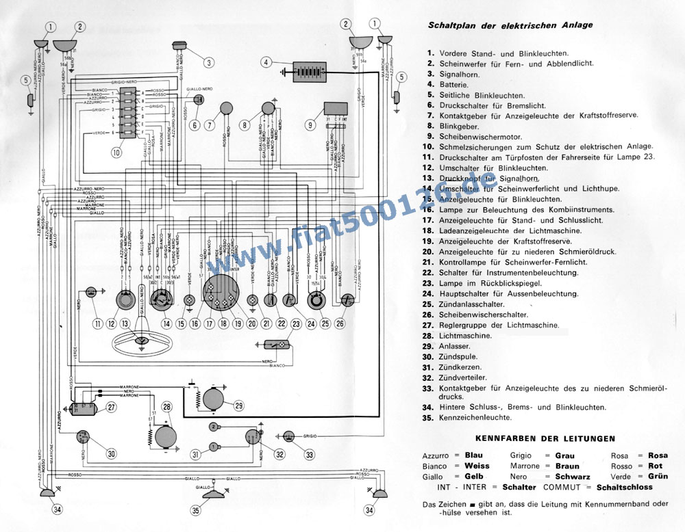 Fiat 500 L Wiring Diagram - Do you want to download wiring ... Abarth Wiring Diagram on