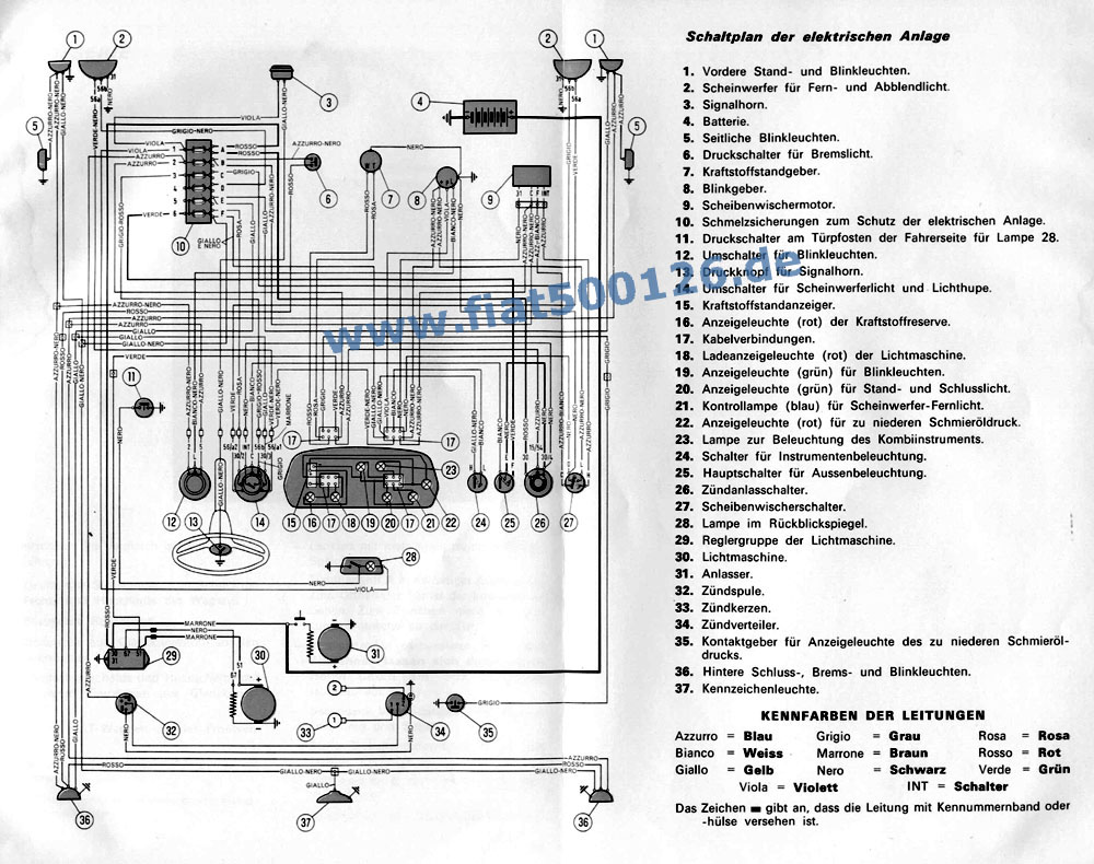Schema Elettrico Golf 7 : Fiat 500f wiring diagram auto electrical wiring diagram u2022