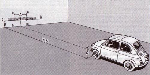licht einstellen beim auto