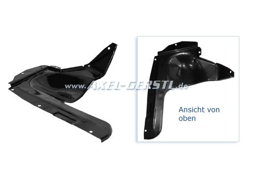Abdeck-/Spritzblech (unterhalb Lüftergehäuse/Motorraum)