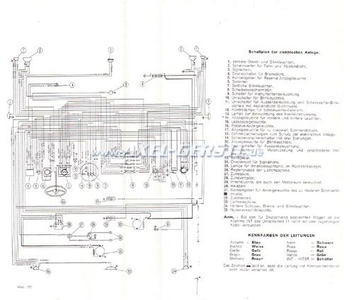 Fiat 500 & 126 - Kabelbäume - Fiat 500 126 600 Ersatzteile Axel Gerstl