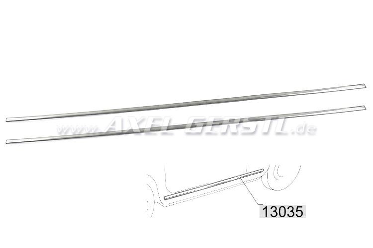 Trim-strip for sill (aluminum), in pairs