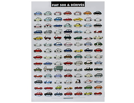 Poster Abarth 595/695 SS