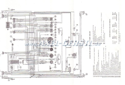 Fiat 126 Bis Wiring Diagram on hpm switch wiring diagram