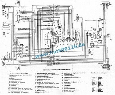 2005 astro van fuse box layout wiring diagram for car engine e39 fuse box location furthermore 96 astro van wiring diagram moreover volvo xc90 fuse box location